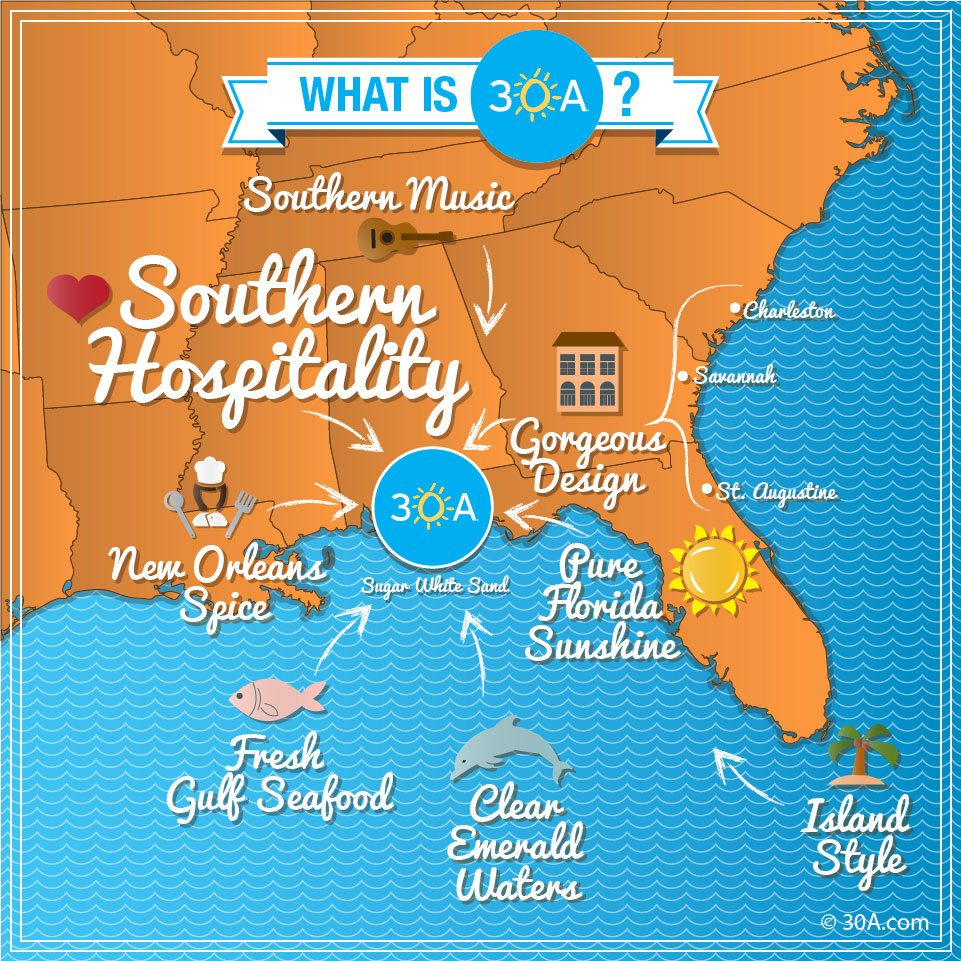 What is 30A Map